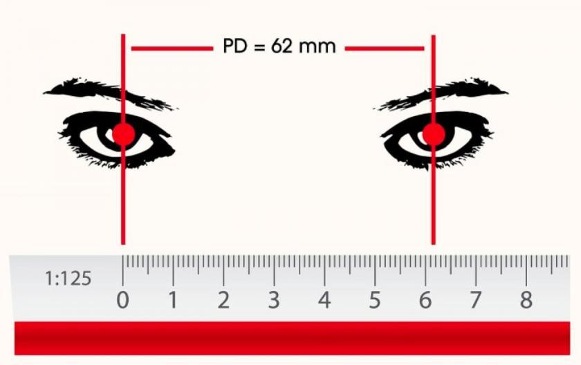 Kako možete sami izmjeriti PD (razmak zjenica)?